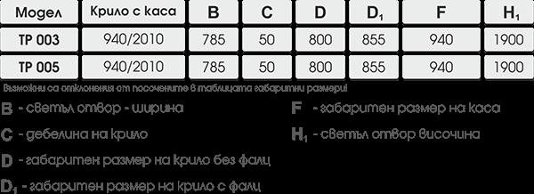 Схема на габаритни размери - серия Хармония